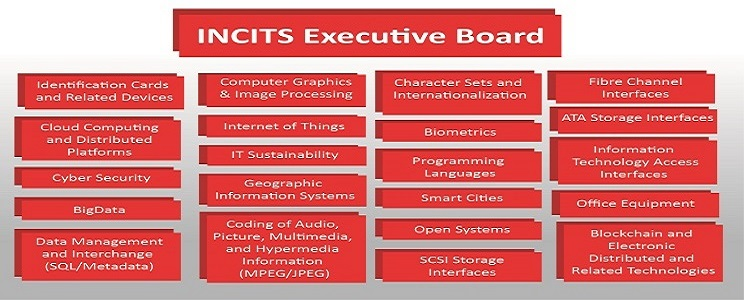 http://www.incits.org/committees/